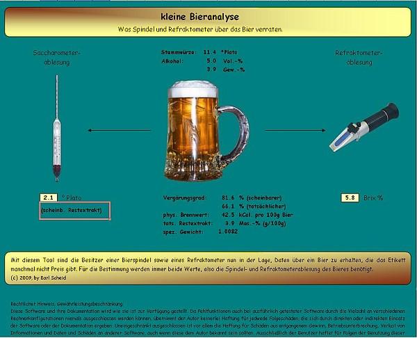 kleine-bieranalyze